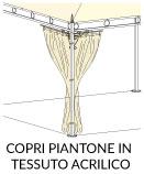 copripiantone