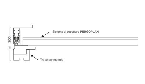angolar pergoplan