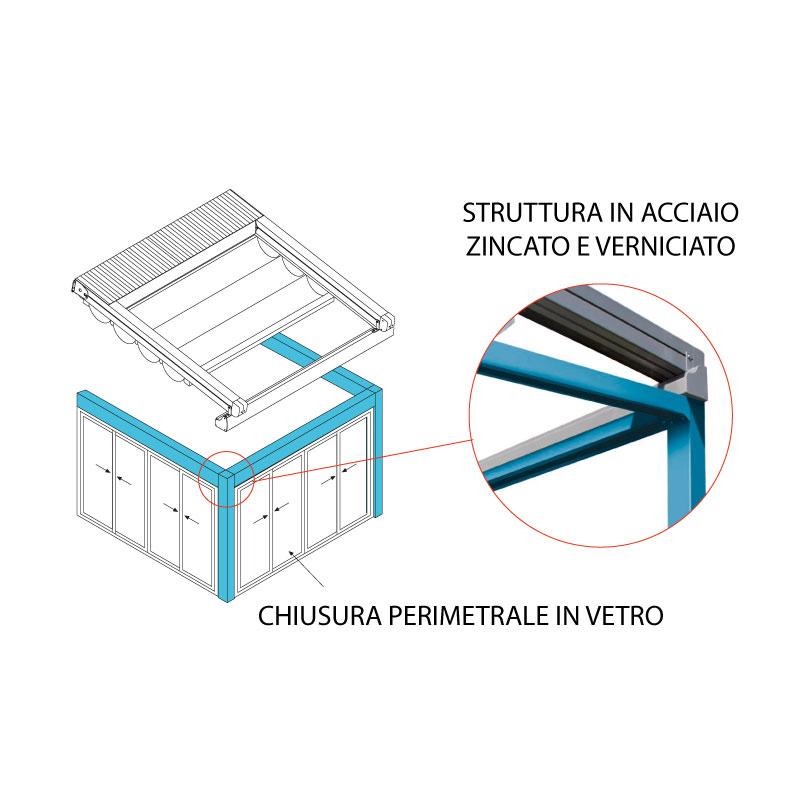 pergotenda struttura mobile