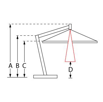 ombrellone pensile misura